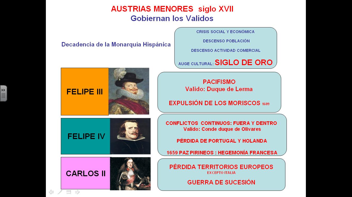 los austrias menores s XVII